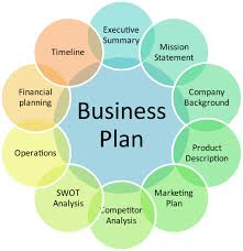 Do You Really Need A Business Plan ?